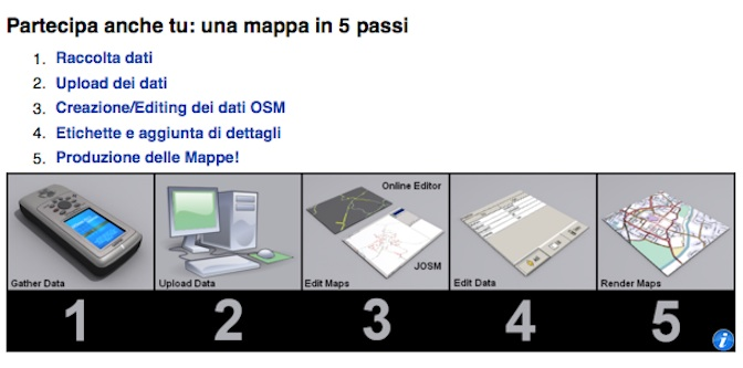 Mapper in 5 passi